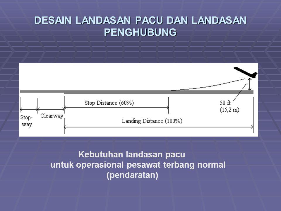 DESAIN LANDASAN PACU DAN LANDASAN PENGHUBUNG Kebutuhan landasan pacu untuk operasional pesawat terbang normal (pendaratan)