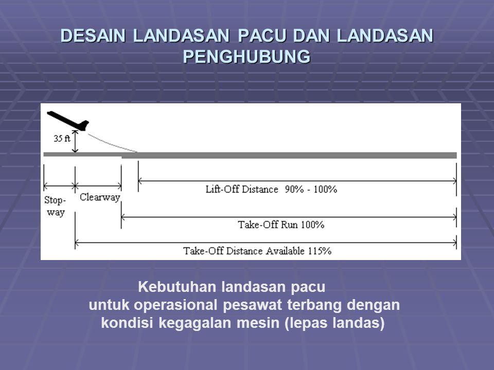 DESAIN LANDASAN PACU DAN LANDASAN PENGHUBUNG Kebutuhan landasan pacu untuk operasional pesawat terbang dengan kondisi kegagalan mesin (lepas landas)
