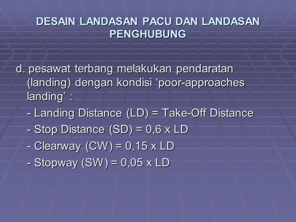 DESAIN LANDASAN PACU DAN LANDASAN PENGHUBUNG d. pesawat terbang melakukan pendaratan (landing) dengan kondisi 'poor-approaches landing' : - Landing Di