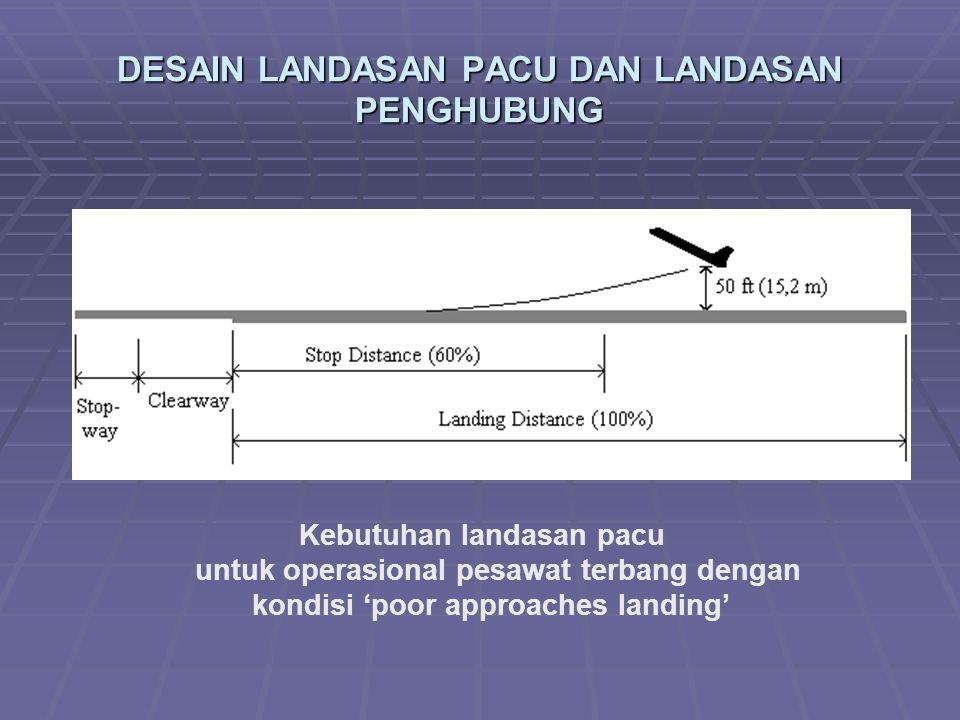 DESAIN LANDASAN PACU DAN LANDASAN PENGHUBUNG Kebutuhan landasan pacu untuk operasional pesawat terbang dengan kondisi 'poor approaches landing'
