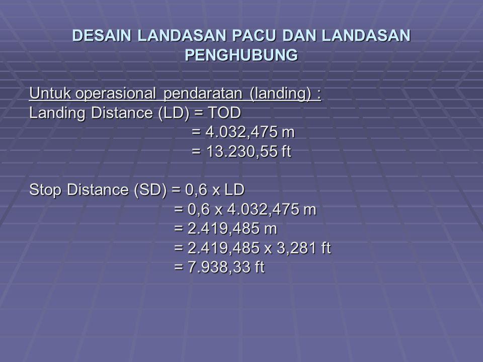 DESAIN LANDASAN PACU DAN LANDASAN PENGHUBUNG Untuk operasional pendaratan (landing) : Landing Distance (LD) = TOD = 4.032,475 m = 4.032,475 m = 13.230,55 ft = 13.230,55 ft Stop Distance (SD) = 0,6 x LD = 0,6 x 4.032,475 m = 2.419,485 m = 2.419,485 x 3,281 ft = 7.938,33 ft