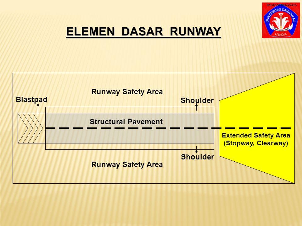 """Blast pad sampai 400 feet. 5. """"Extended Safety Area"""" / perluasan area keamanan adalah merupakan perluasan dari pada safety area untuk menjaga kemungki"""