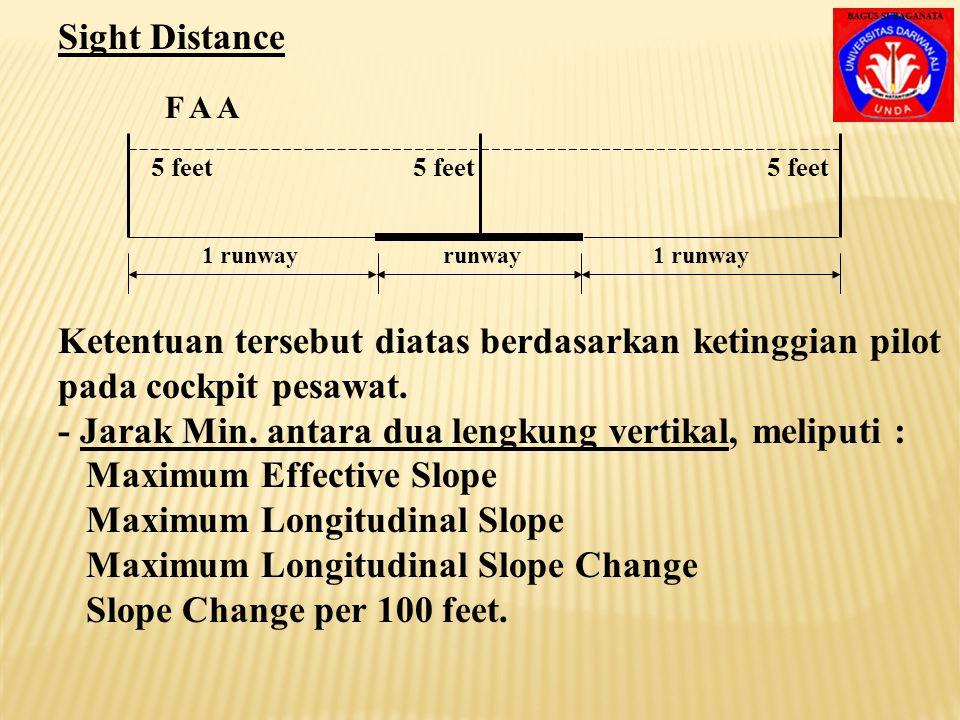 Kemiringan Longitudinal (Memanjang) : Dalam kemiringan longitudinal yang perlu diperhatikan adalah jarak pandangan (sight distance) dan jarak mini- mu