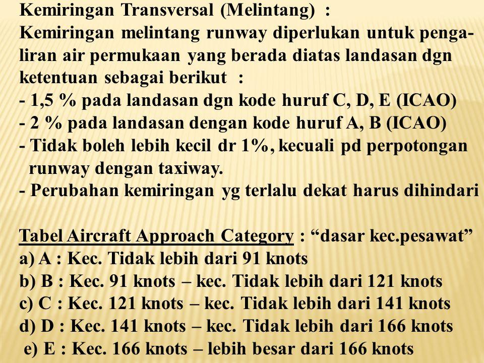 Sight Distance F A A 5 feet 5 feet 5 feet 1 runway runway 1 runway Ketentuan tersebut diatas berdasarkan ketinggian pilot pada cockpit pesawat. - Jara