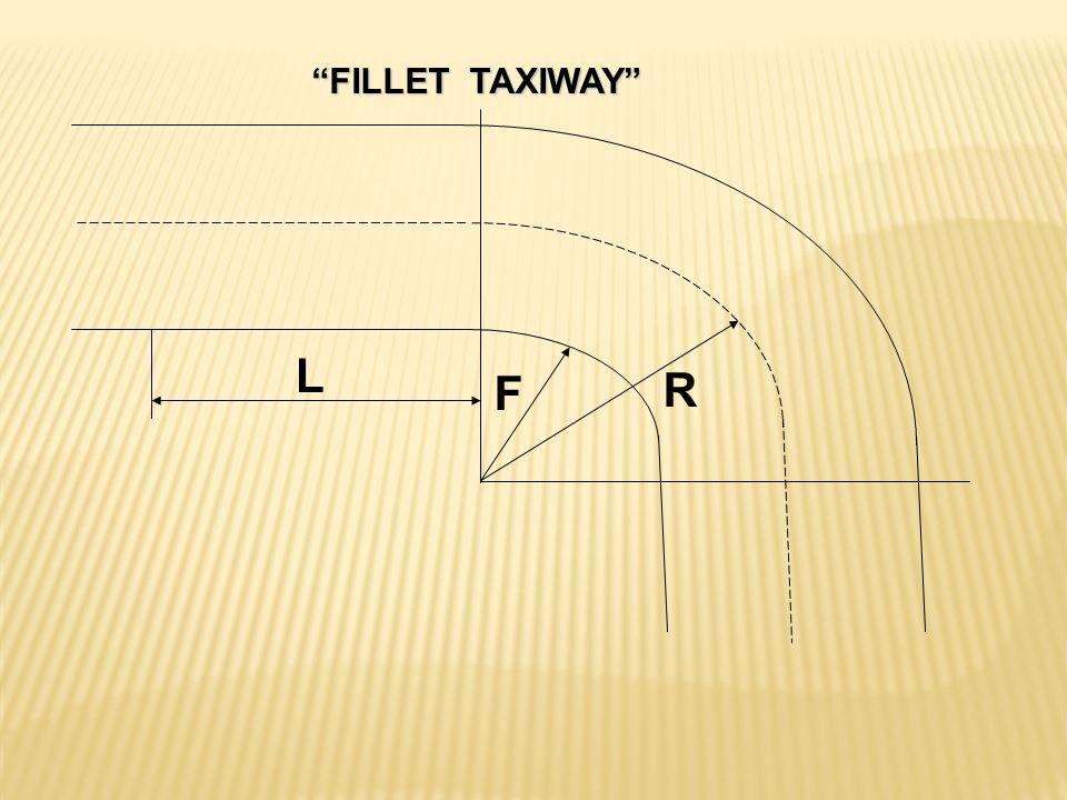 Jarak pandangan minimum taxiway menurut ICAO : A. Jarak 300 m dengan ketinggian 3 m diatas taxiway B. Jarak 300 m dengan ketinggian 3 m diatas taxiway
