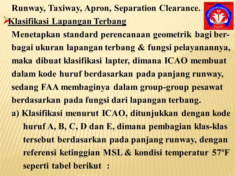  Standard Perencanaan Lapangan Terbang Untuk membantu para perencana lapangan terbang dan untuk keseragaman dalam fasilitas pendaratan, maka kriteria