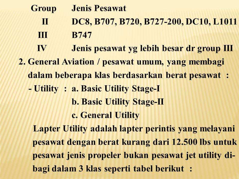 Tanda kodePanjang Runway (feet) A≥ 7.000 B 5.000 - 7.000 C 3.000 - 5.000 D 2.500 - 3.000 E 2.000 - 2.500 b) Klasifikasi menurut FAA, didasarkan pada f
