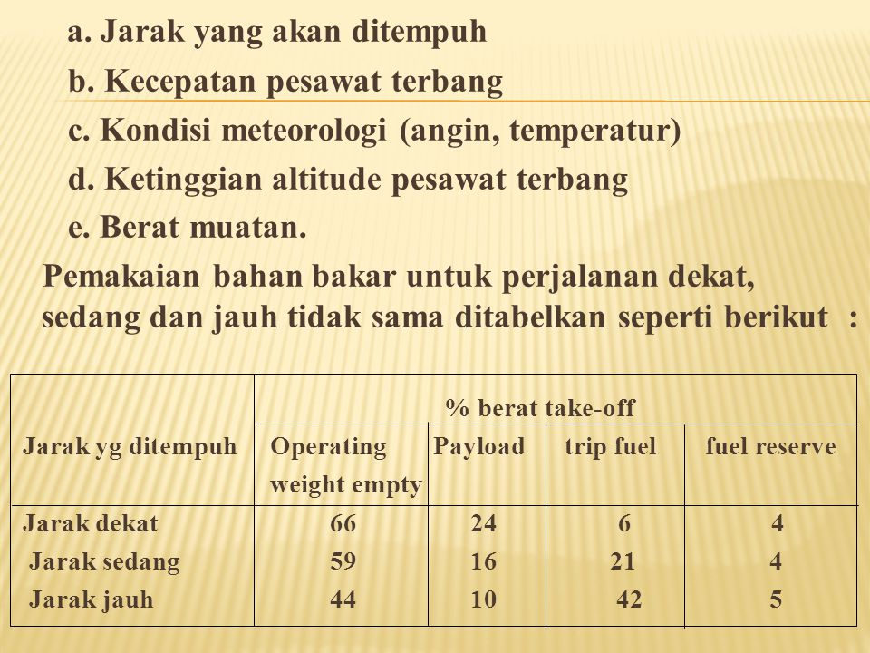 3.4 Maximum ramp weight, adalah berat maksimum pesawat terbang yang diijinkan berjalan di atas taxiway termasuk semua bahan bakar saat pesawat dalam keadaan terbang.