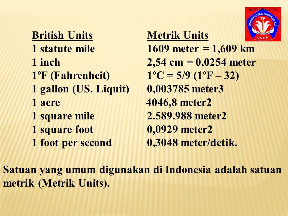 British UnitsMetrik Units 1 statute mile1609 meter = 1,609 km 1 inch2,54 cm = 0,0254 meter 1ºF (Fahrenheit)1ºC = 5/9 (1ºF – 32) 1 gallon (US.
