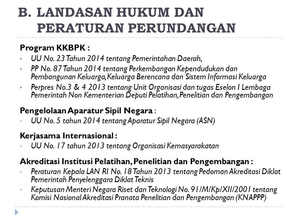 B.LANDASAN HUKUM DAN PERATURAN PERUNDANGAN Program KKBPK : UU No.