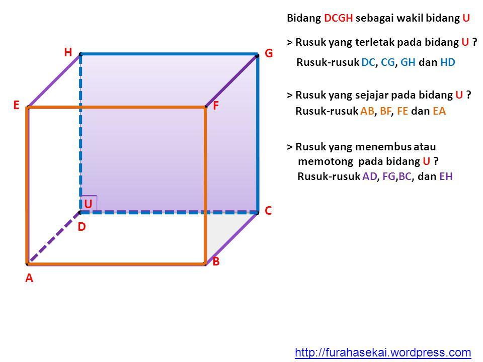 . B E.. F. G.D.D.A.A. C U H. Bidang DCGH sebagai wakil bidang U > Rusuk yang terletak pada bidang U ? Rusuk-rusuk DC, CG, GH dan HD > Rusuk yang sejaj