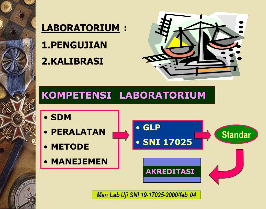 c-Bios Training Body/GLP/2003 LABORATORIUM : 1.PENGUJIAN 2.KALIBRASI SDM PERALATAN METODE MANEJEMEN GLP SNI 17025 AKREDITASI KOMPETENSI LABORATORIUM M