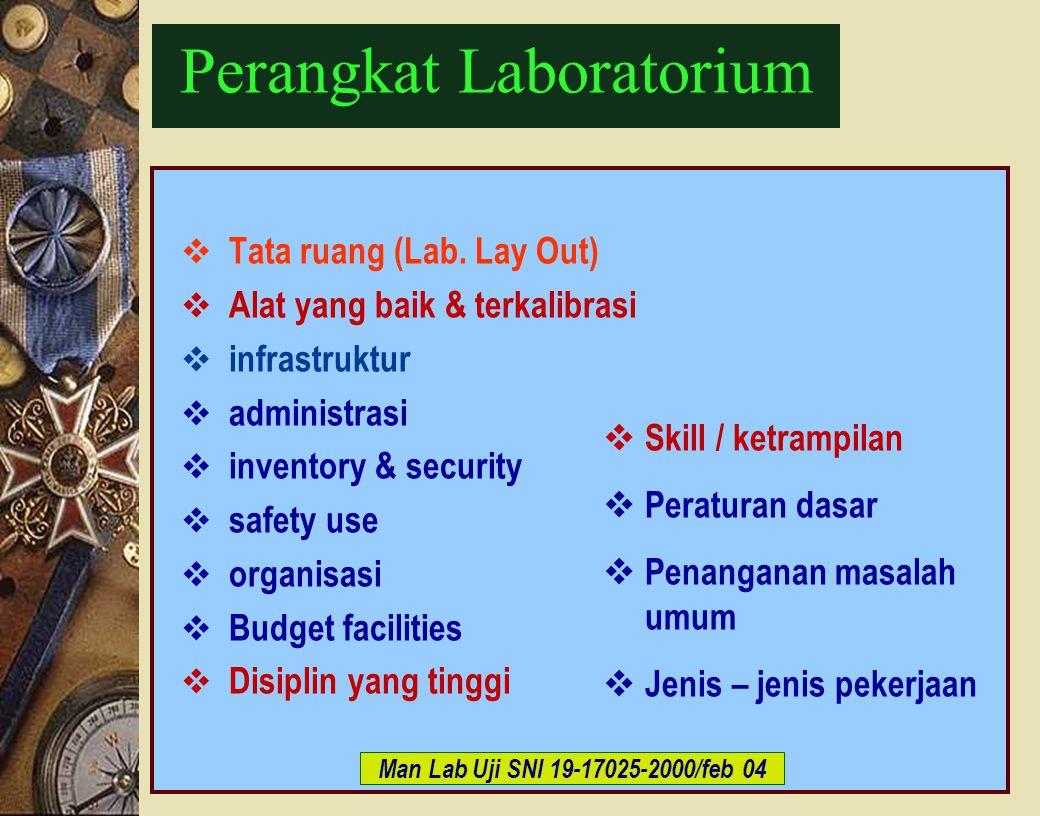 c-Bios Training Body/GLP/2003 Perangkat Laboratorium  Tata ruang (Lab. Lay Out)  Alat yang baik & terkalibrasi  infrastruktur  administrasi  inve
