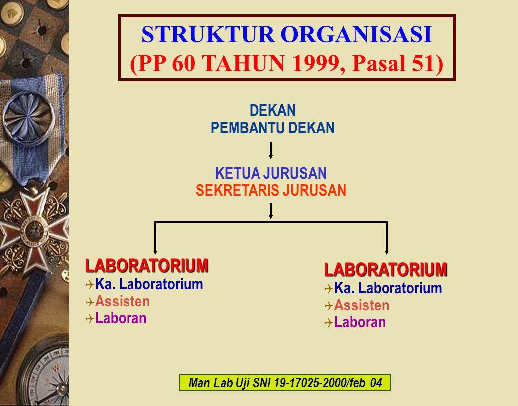 c-Bios Training Body/GLP/2003 STRUKTUR ORGANISASI (PP 60 TAHUN 1999, Pasal 51) DEKAN PEMBANTU DEKAN LABORATORIUM  Ka. Laboratorium  Assisten  Labor