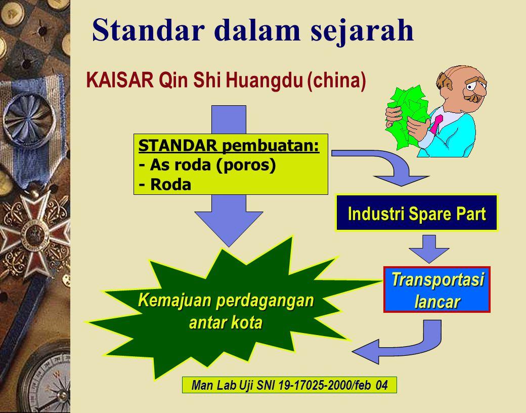 c-Bios Training Body/GLP/2003 Standar dalam sejarah Perdagangan (emas, beras, dll) STANDAR : - anak timbangan - uang Kemajuan perdagangan Kalibrasi alat Transaksilancar Man Lab Uji SNI 19-17025-2000/feb 04