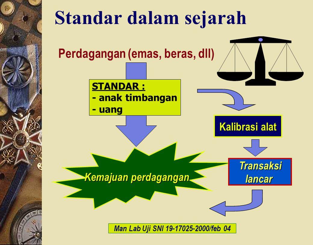 c-Bios Training Body/GLP/2003 Standar dalam sejarah Perdagangan (emas, beras, dll) STANDAR : - anak timbangan - uang Kemajuan perdagangan Kalibrasi al