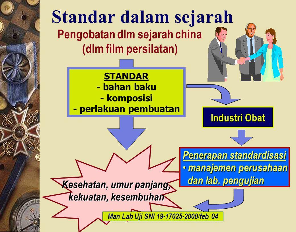 c-Bios Training Body/GLP/2003 Standar dalam sejarah Pengobatan dlm sejarah china (dlm film persilatan) STANDAR - bahan baku - komposisi - perlakuan pe