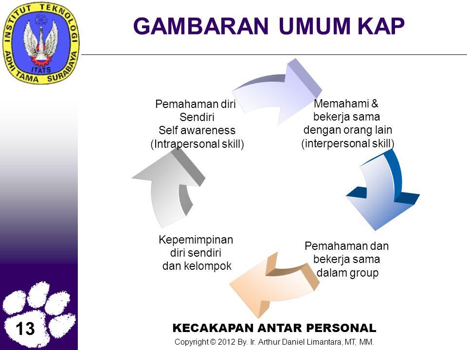 13 KECAKAPAN ANTAR PERSONAL Copyright © 2012 By. Ir. Arthur Daniel Limantara, MT, MM. Memahami & bekerja sama dengan orang lain (interpersonal skill)