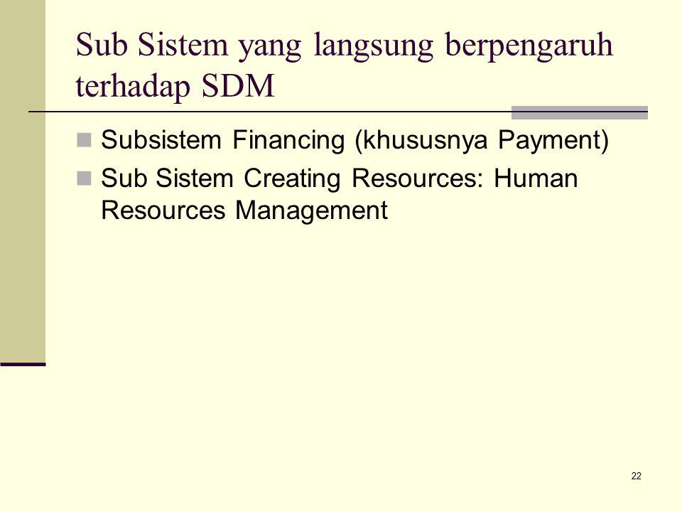 Sub Sistem yang langsung berpengaruh terhadap SDM Subsistem Financing (khususnya Payment) Sub Sistem Creating Resources: Human Resources Management 22