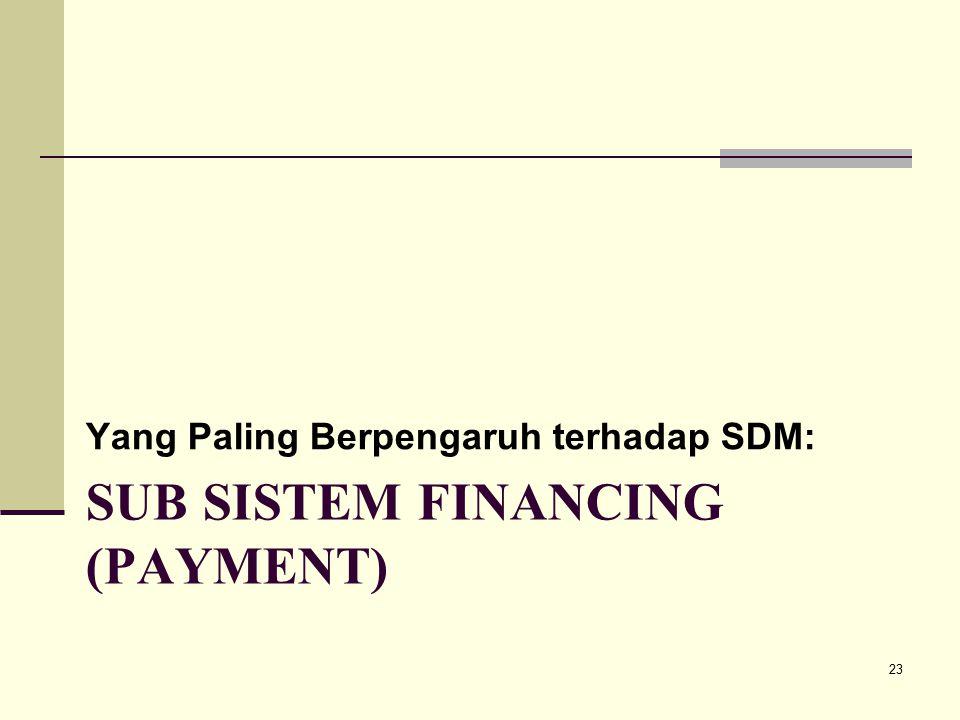 SUB SISTEM FINANCING (PAYMENT) Yang Paling Berpengaruh terhadap SDM: 23