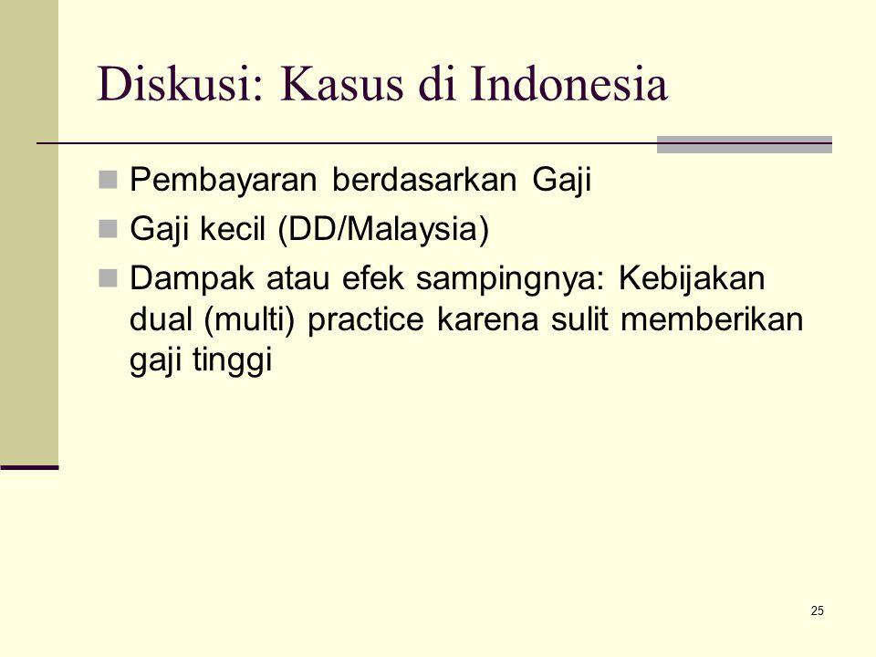 Diskusi: Kasus di Indonesia Pembayaran berdasarkan Gaji Gaji kecil (DD/Malaysia) Dampak atau efek sampingnya: Kebijakan dual (multi) practice karena s