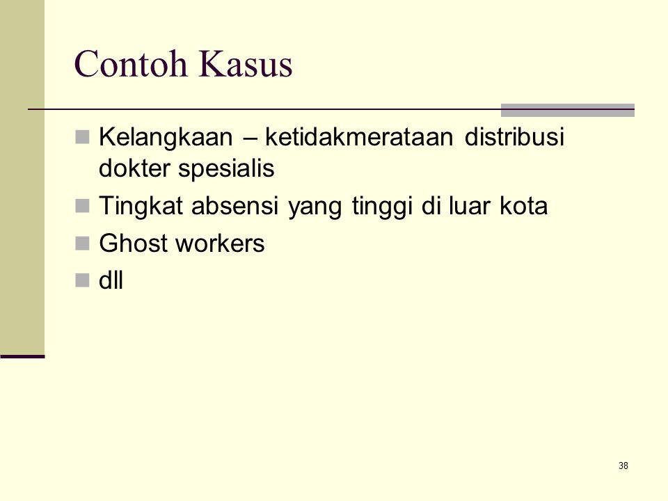 Contoh Kasus Kelangkaan – ketidakmerataan distribusi dokter spesialis Tingkat absensi yang tinggi di luar kota Ghost workers dll 38