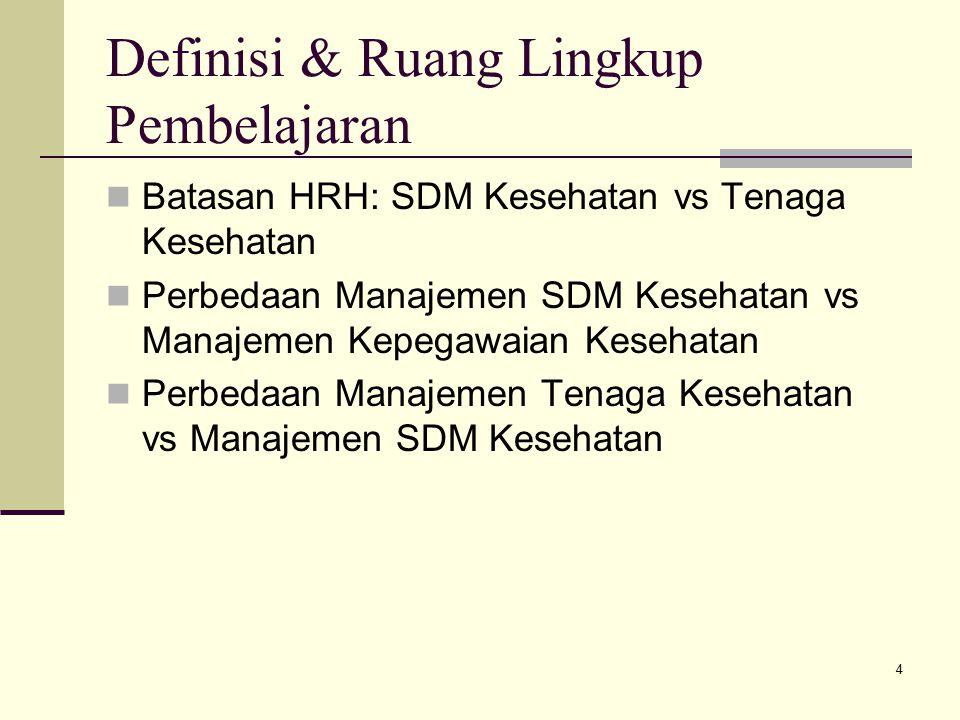 Definisi & Ruang Lingkup Pembelajaran Batasan HRH: SDM Kesehatan vs Tenaga Kesehatan Perbedaan Manajemen SDM Kesehatan vs Manajemen Kepegawaian Keseha
