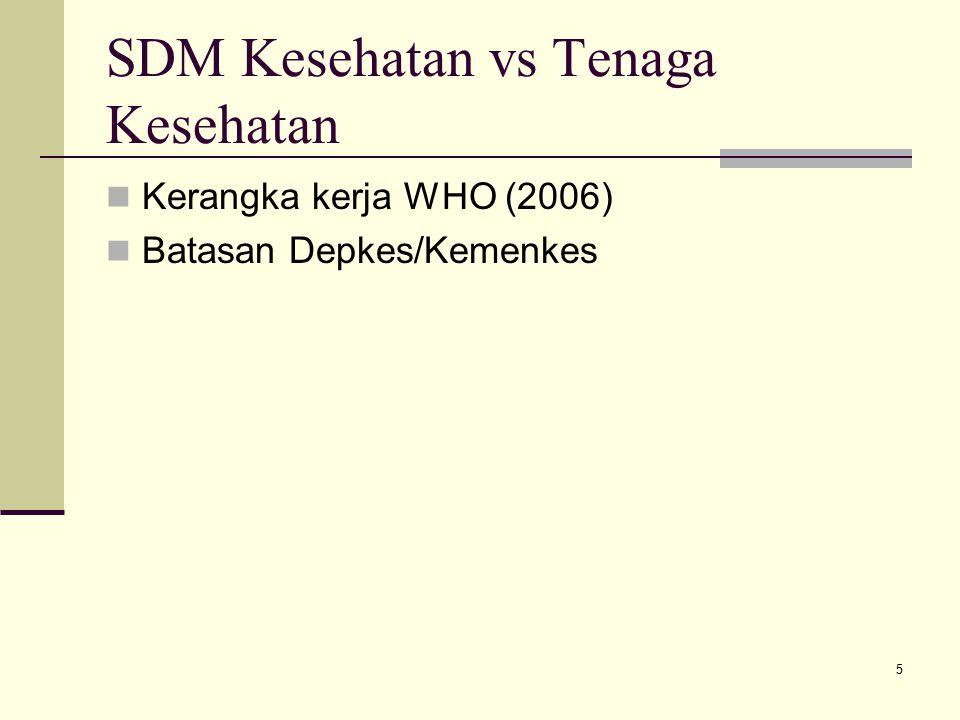 SDM Kesehatan vs Tenaga Kesehatan Kerangka kerja WHO (2006) Batasan Depkes/Kemenkes 5