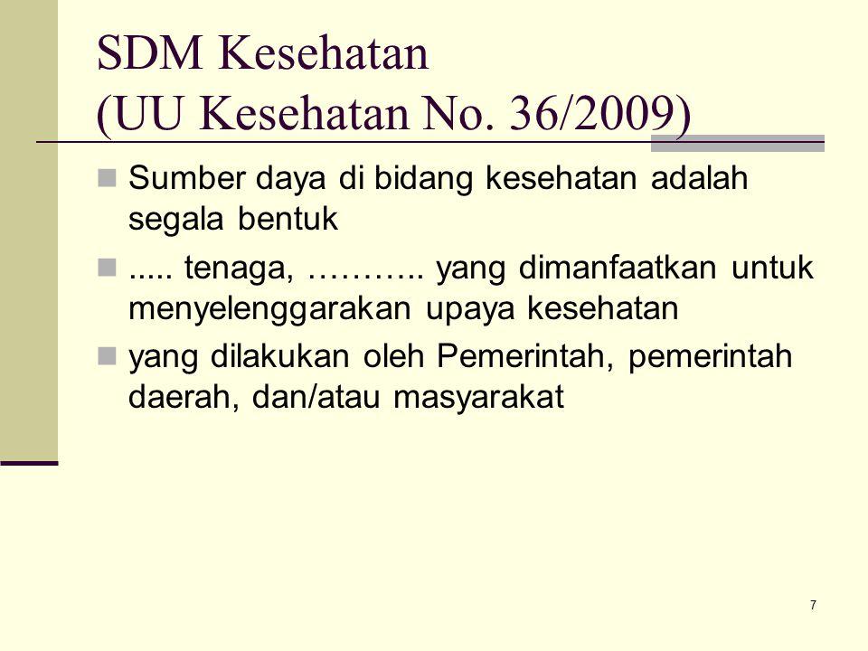 SDM Kesehatan (UU Kesehatan No. 36/2009) Sumber daya di bidang kesehatan adalah segala bentuk..... tenaga, ……….. yang dimanfaatkan untuk menyelenggara