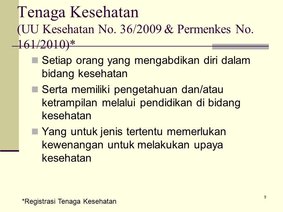 Tenaga Kesehatan (UU Kesehatan No. 36/2009 & Permenkes No. 161/2010)* Setiap orang yang mengabdikan diri dalam bidang kesehatan Serta memiliki pengeta