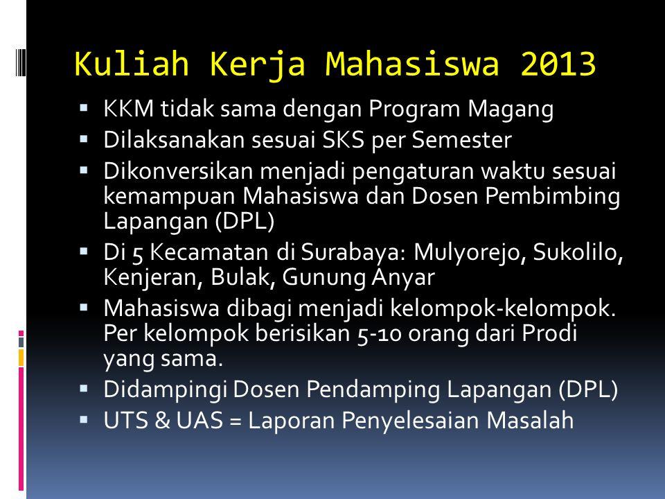 Kuliah Kerja Mahasiswa 2013  KKM tidak sama dengan Program Magang  Dilaksanakan sesuai SKS per Semester  Dikonversikan menjadi pengaturan waktu sesuai kemampuan Mahasiswa dan Dosen Pembimbing Lapangan (DPL)  Di 5 Kecamatan di Surabaya: Mulyorejo, Sukolilo, Kenjeran, Bulak, Gunung Anyar  Mahasiswa dibagi menjadi kelompok-kelompok.