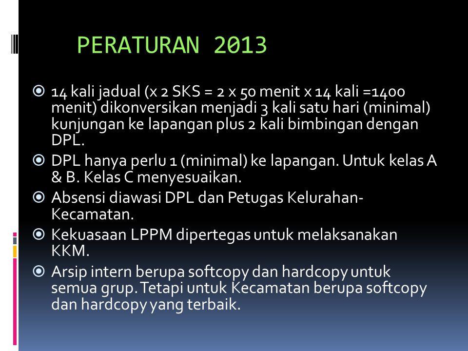 PERATURAN 2013  14 kali jadual (x 2 SKS = 2 x 50 menit x 14 kali =1400 menit) dikonversikan menjadi 3 kali satu hari (minimal) kunjungan ke lapangan plus 2 kali bimbingan dengan DPL.
