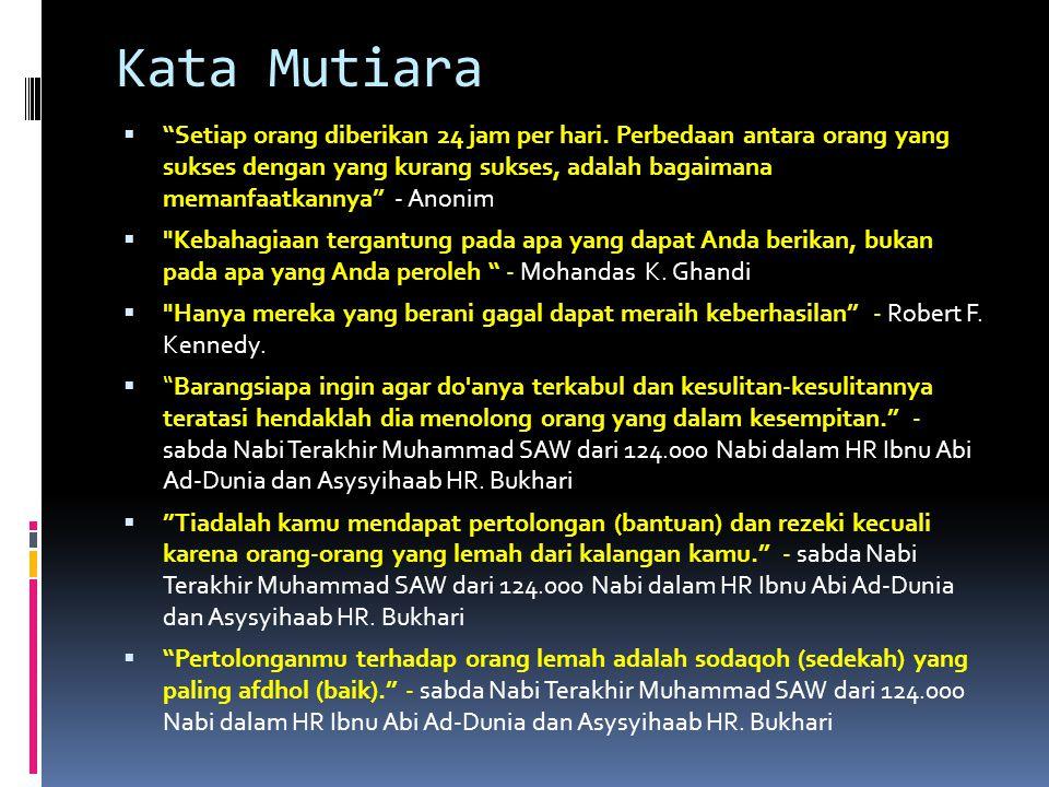 Kata Mutiara  Setiap orang diberikan 24 jam per hari.