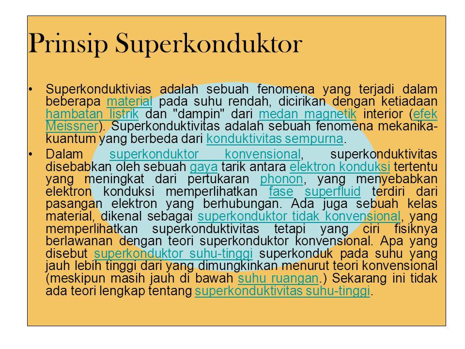 Prinsip Superkonduktor Superkonduktivias adalah sebuah fenomena yang terjadi dalam beberapa material pada suhu rendah, dicirikan dengan ketiadaan hambatan listrik dan dampin dari medan magnetik interior (efek Meissner).