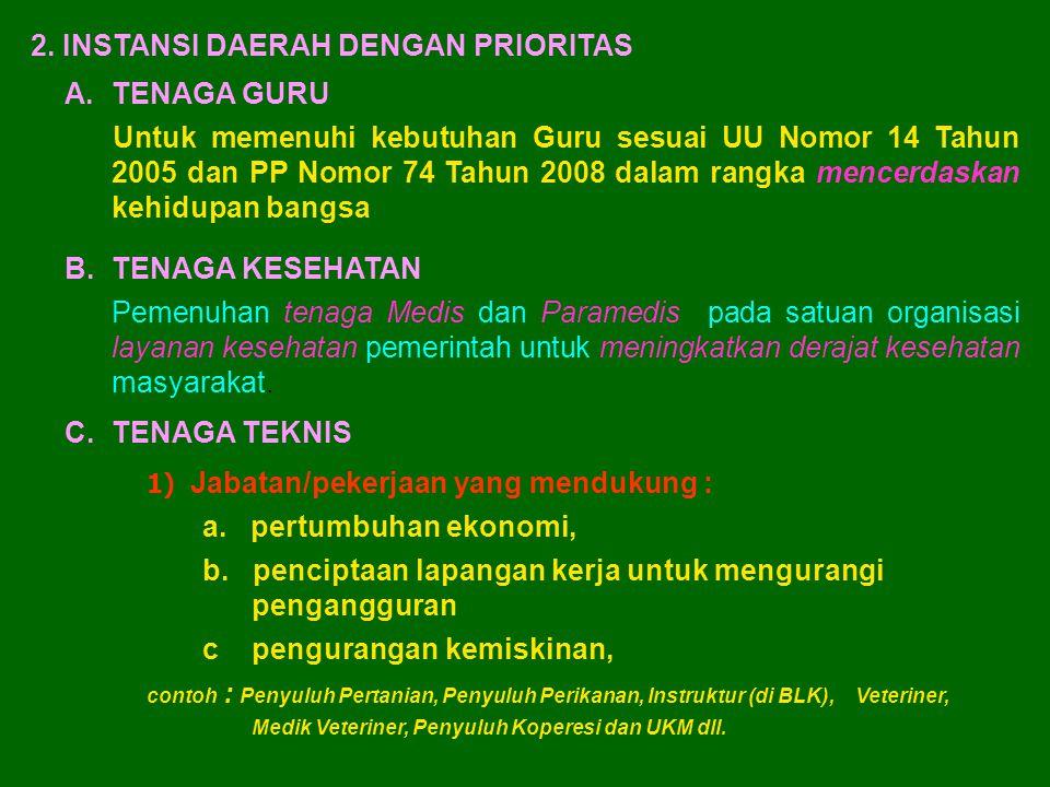 2. INSTANSI DAERAH DENGAN PRIORITAS A.TENAGA GURU Untuk memenuhi kebutuhan Guru sesuai UU Nomor 14 Tahun 2005 dan PP Nomor 74 Tahun 2008 dalam rangka