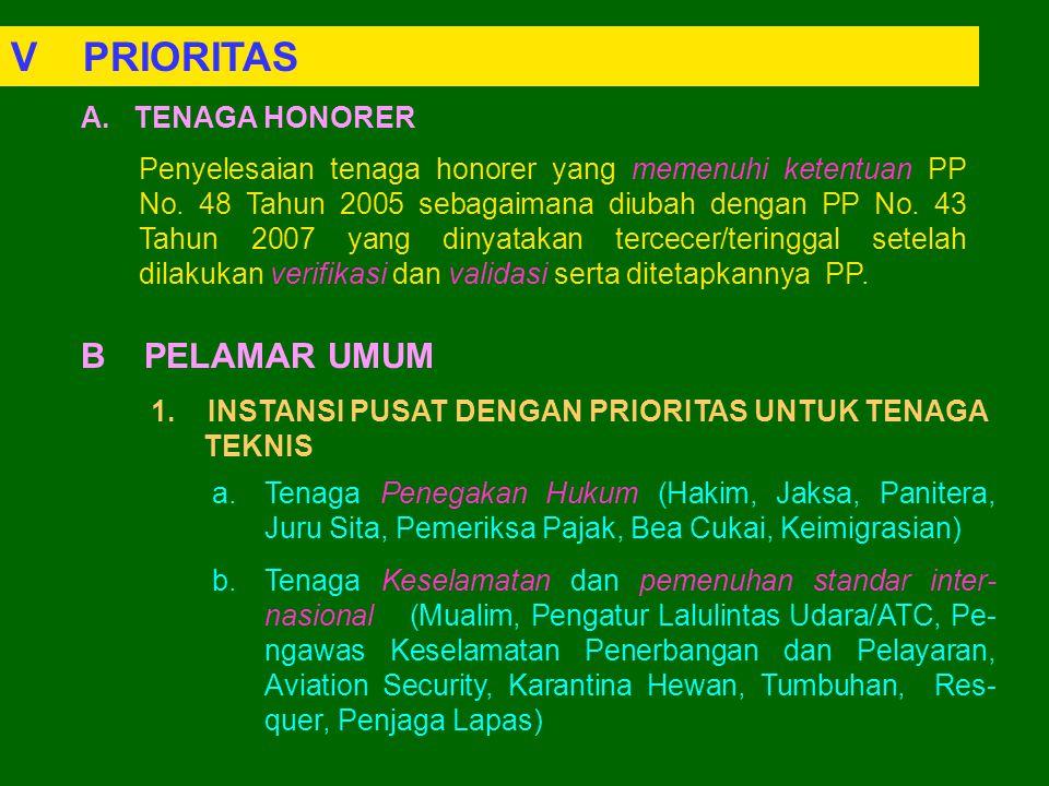 V PRIORITAS A.TENAGA HONORER Penyelesaian tenaga honorer yang memenuhi ketentuan PP No. 48 Tahun 2005 sebagaimana diubah dengan PP No. 43 Tahun 2007 y
