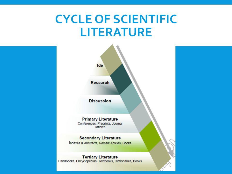 CYCLE OF SCIENTIFIC LITERATURE