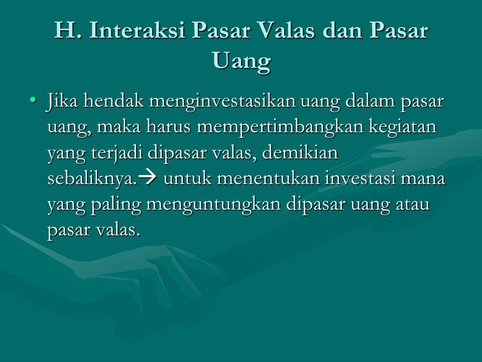 H. Interaksi Pasar Valas dan Pasar Uang Jika hendak menginvestasikan uang dalam pasar uang, maka harus mempertimbangkan kegiatan yang terjadi dipasar