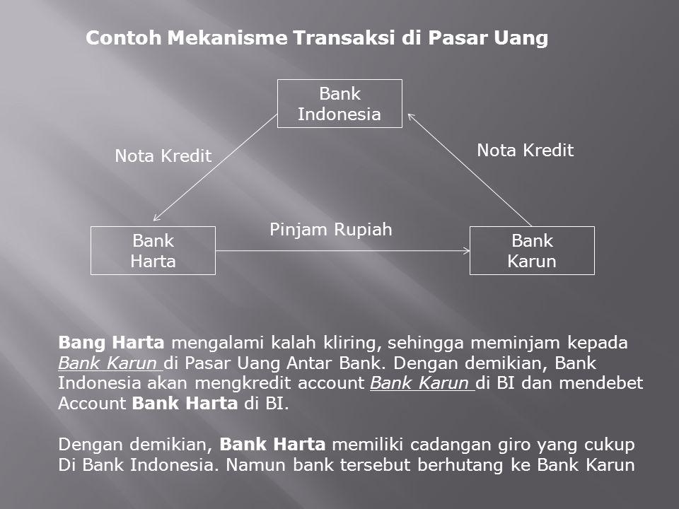 CCall Money SSertifikat Bank Indonesia (SBI) SSurat Berharga PasarUang (SBPU) SSertifikat Deposito BBanker's Acceptance RRepurchasement Agreement (Repo)