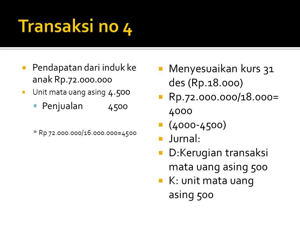  Pendapatan dari induk ke anak Rp.72.000.000  Unit mata uang asing 4.500  Penjualan4500 * Rp 72.000.000/16.000.000=4500  Menyesuaikan kurs 31 des