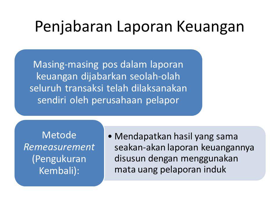 Penjabaran Laporan Keuangan Masing-masing pos dalam laporan keuangan dijabarkan seolah-olah seluruh transaksi telah dilaksanakan sendiri oleh perusaha