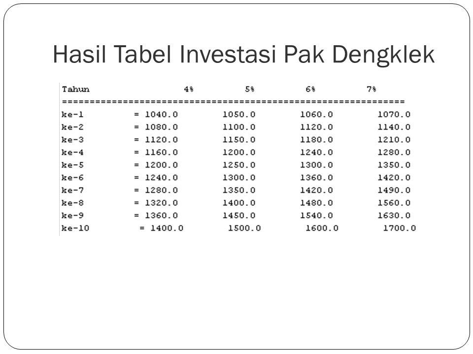 Hasil Tabel Investasi Pak Dengklek