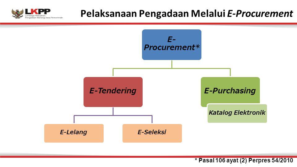 Pelaksanaan Pengadaan Melalui E-Procurement E- Procurement* E-Tendering E-LelangE-Seleksi E-Purchasing Katalog Elektronik * Pasal 106 ayat (2) Perpres