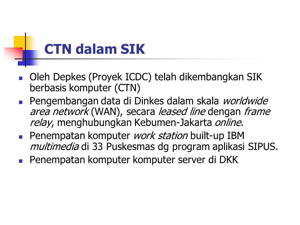 CTN dalam SIK Oleh Depkes (Proyek ICDC) telah dikembangkan SIK berbasis komputer (CTN) Pengembangan data di Dinkes dalam skala worldwide area network (WAN), secara leased line dengan frame relay, menghubungkan Kebumen-Jakarta online.