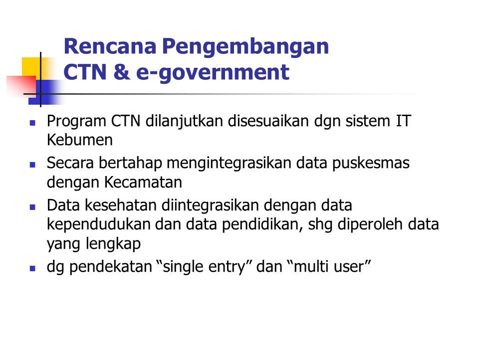 Rencana Pengembangan CTN & e-government Program CTN dilanjutkan disesuaikan dgn sistem IT Kebumen Secara bertahap mengintegrasikan data puskesmas dengan Kecamatan Data kesehatan diintegrasikan dengan data kependudukan dan data pendidikan, shg diperoleh data yang lengkap dg pendekatan single entry dan multi user