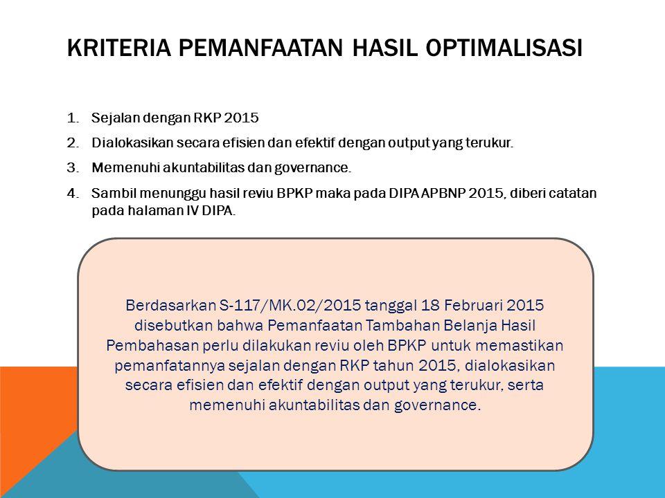 KRITERIA PEMANFAATAN HASIL OPTIMALISASI 1.Sejalan dengan RKP 2015 2.Dialokasikan secara efisien dan efektif dengan output yang terukur. 3.Memenuhi aku