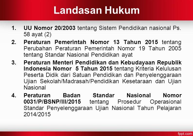 Landasan Hukum 1.UU Nomor 20/2003 tentang Sistem Pendidikan nasional Ps. 58 ayat (2) 2.Peraturan Pemerintah Nomor 13 Tahun 2015 tentang Perubahan Pera