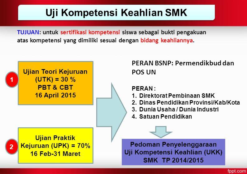 Uji Kompetensi Keahlian SMK Ujian Teori Kejuruan (UTK) = 30 % PBT & CBT 16 April 2015 Ujian Praktik Kejuruan (UPK) = 70% 16 Feb-31 Maret PERAN : 1.Dir