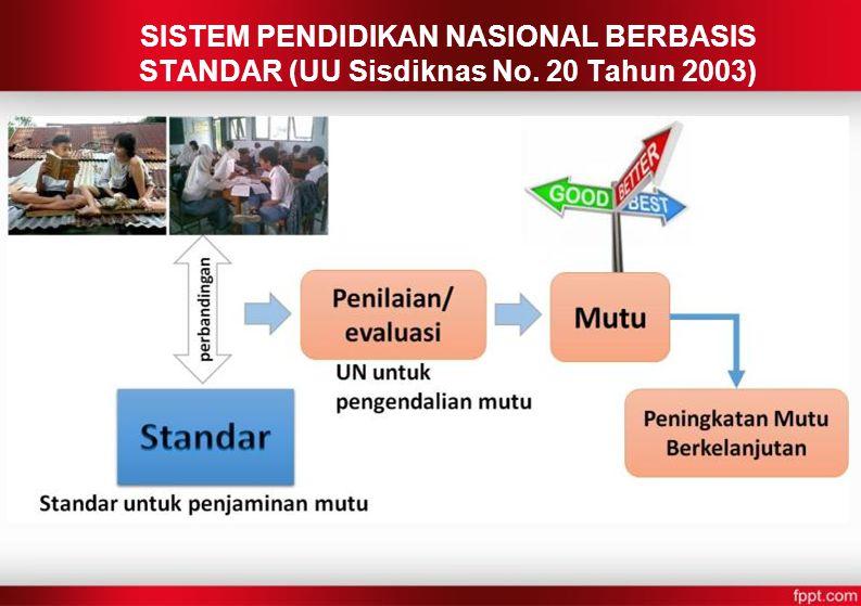 SISTEM PENDIDIKAN NASIONAL BERBASIS STANDAR (UU Sisdiknas No. 20 Tahun 2003)
