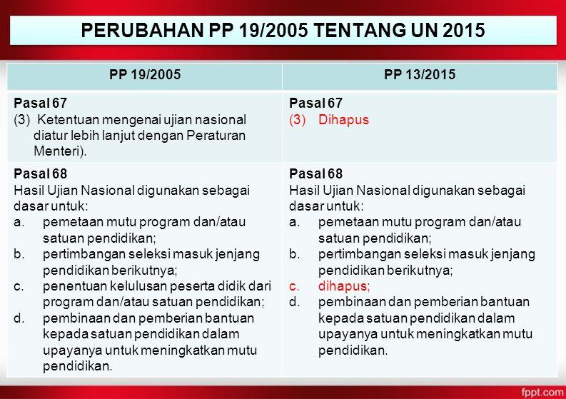 PERUBAHAN PP 19/2005 TENTANG UN 2015 PP 19/2005PP 13/2015 Pasal 67 (3) Ketentuan mengenai ujian nasional diatur lebih lanjut dengan Peraturan Menteri)
